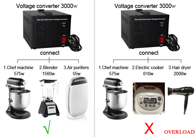 3000w voltage converter connect with appliances